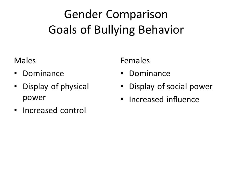 Gender Comparison Goals of Bullying Behavior Males Dominance Display of physical power Increased control Females Dominance Display of social power Increased influence