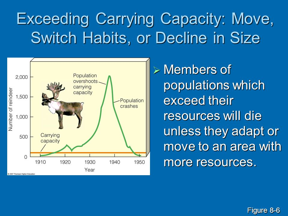 Exceeding Carrying Capacity: Move, Switch Habits, or Decline in Size  Members of populations which exceed their resources will die unless they adapt or move to an area with more resources.