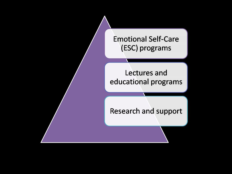 Emotional Self-Care (ESC Programs