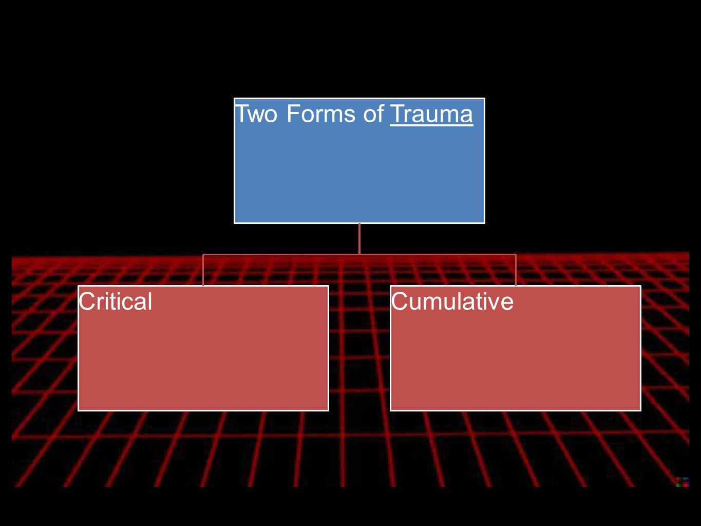 Two Forms of Trauma CriticalCumulative