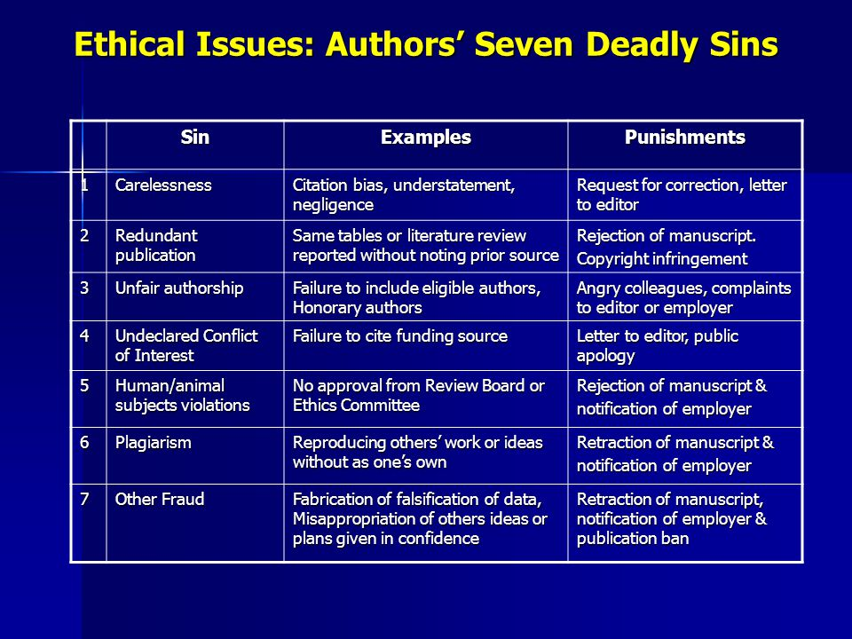 Ethical Issues: Authors' Seven Deadly Sins SinExamplesPunishments 1Carelessness Citation bias, understatement, negligence Request for correction, lett