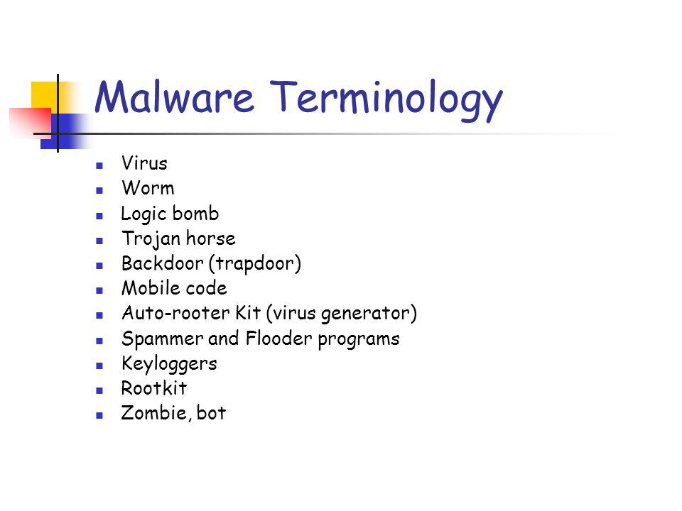 Malware Terminology Virus Worm Logic bomb Trojan horse Backdoor (trapdoor) Mobile code Auto-rooter Kit (virus generator) Spammer and Flooder programs