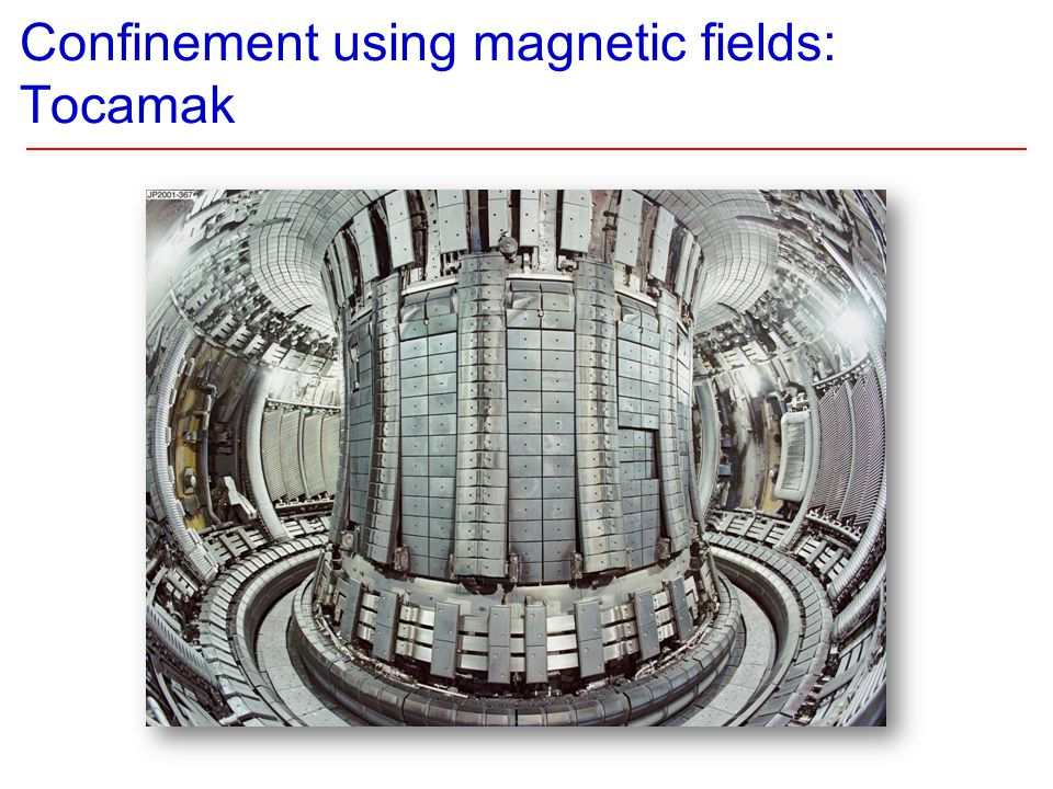 Confinement using magnetic fields: Tocamak