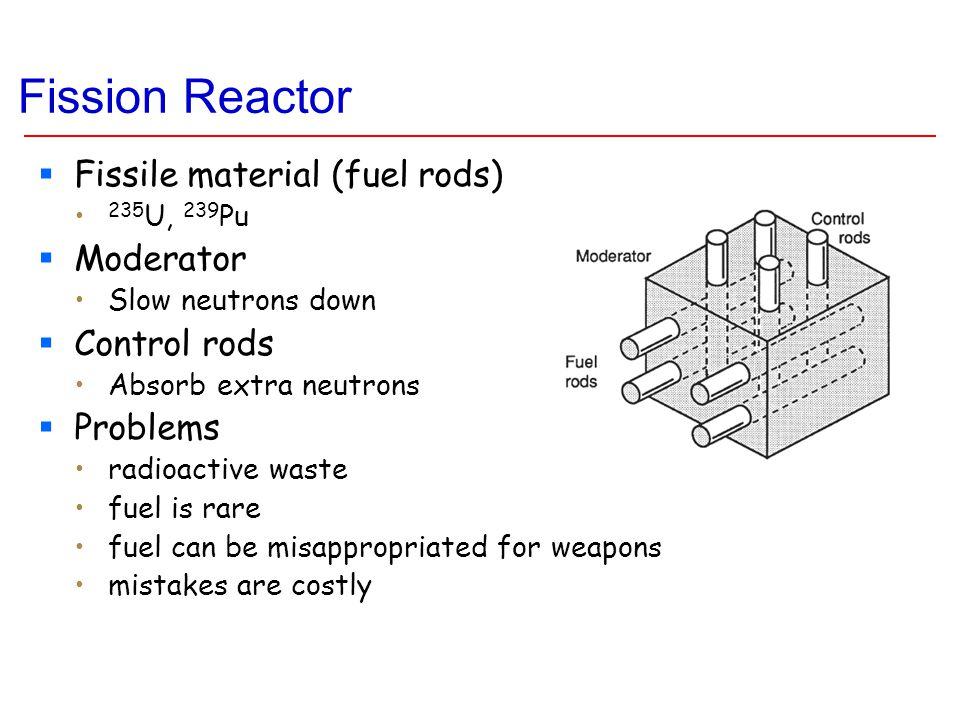Fission Reactor  Fissile material (fuel rods) 235 U, 239 Pu  Moderator Slow neutrons down  Control rods Absorb extra neutrons  Problems radioactiv