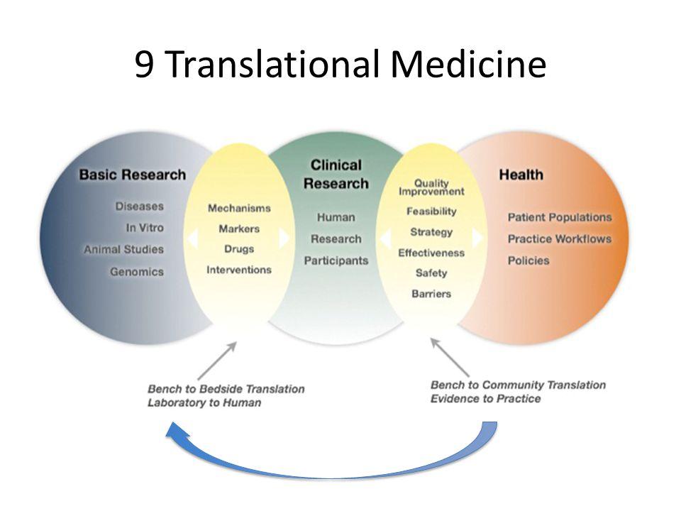 9 Translational Medicine