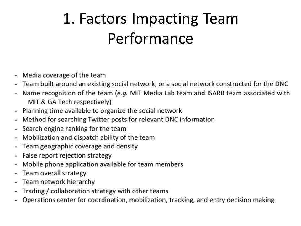 1. Factors Impacting Team Performance