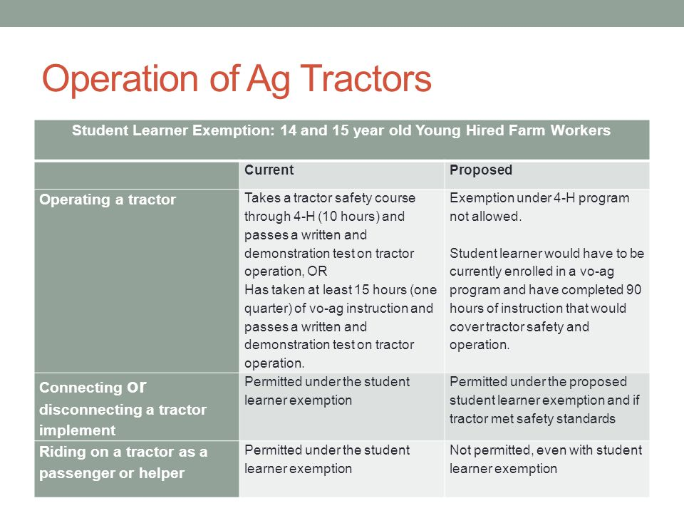 Operation of Ag Tractors Student Learner Exemption: 14 and 15 year old Young Hired Farm Workers CurrentProposed Operating a tractor Takes a tractor safety course through 4-H (10 hours) and passes a written and demonstration test on tractor operation, OR Has taken at least 15 hours (one quarter) of vo-ag instruction and passes a written and demonstration test on tractor operation.