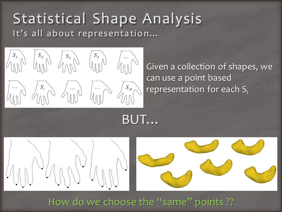 Configuration Space (d-dim) S i -> (x i 1, …, x i 2M ) x i -> d-dimensional point Shape Correspondence * Shape Space (dM-dim): S i -> single point .
