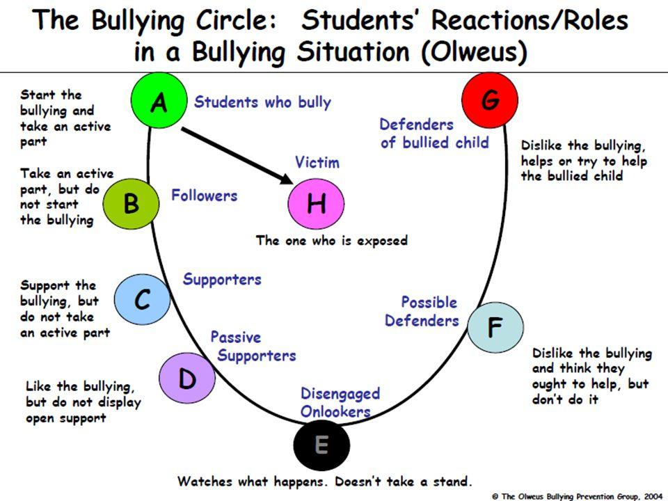 Stopping Bullying on the Spot Intervene immediately.