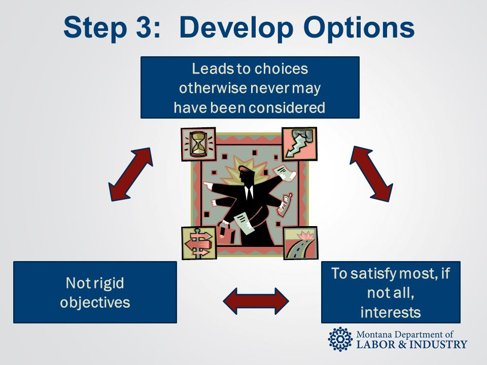 Step 3: Develop Options Leads to choices otherwise never may have been considered Not rigid objectives To satisfy most, if not all, interests