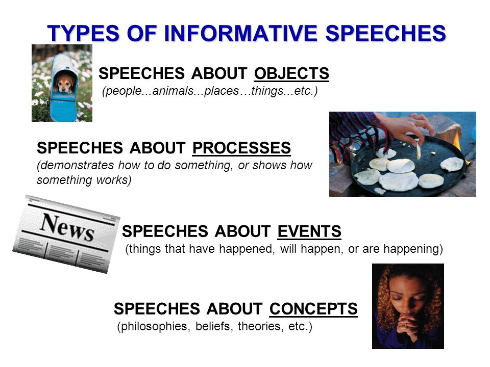 TYPES OF INFORMATIVE SPEECHES SPEECHES ABOUT OBJECTS (people...animals...places…things...etc.) SPEECHES ABOUT CONCEPTS (philosophies, beliefs, theories, etc.) SPEECHES ABOUT PROCESSES (demonstrates how to do something, or shows how something works) SPEECHES ABOUT EVENTS (things that have happened, will happen, or are happening)