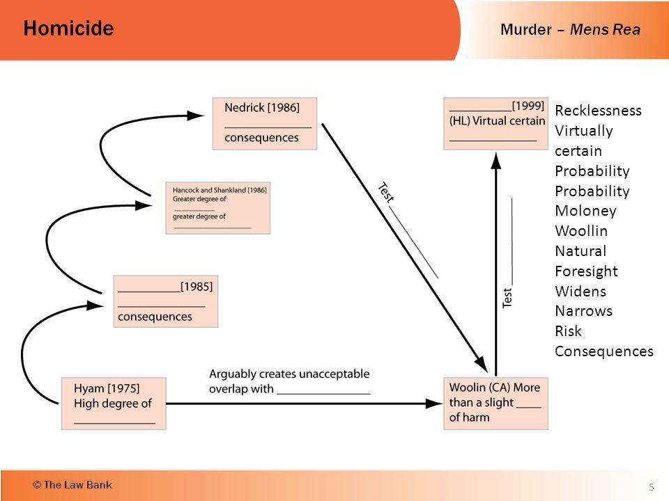 Murder – Mens Rea Homicide © The Law Bank 6