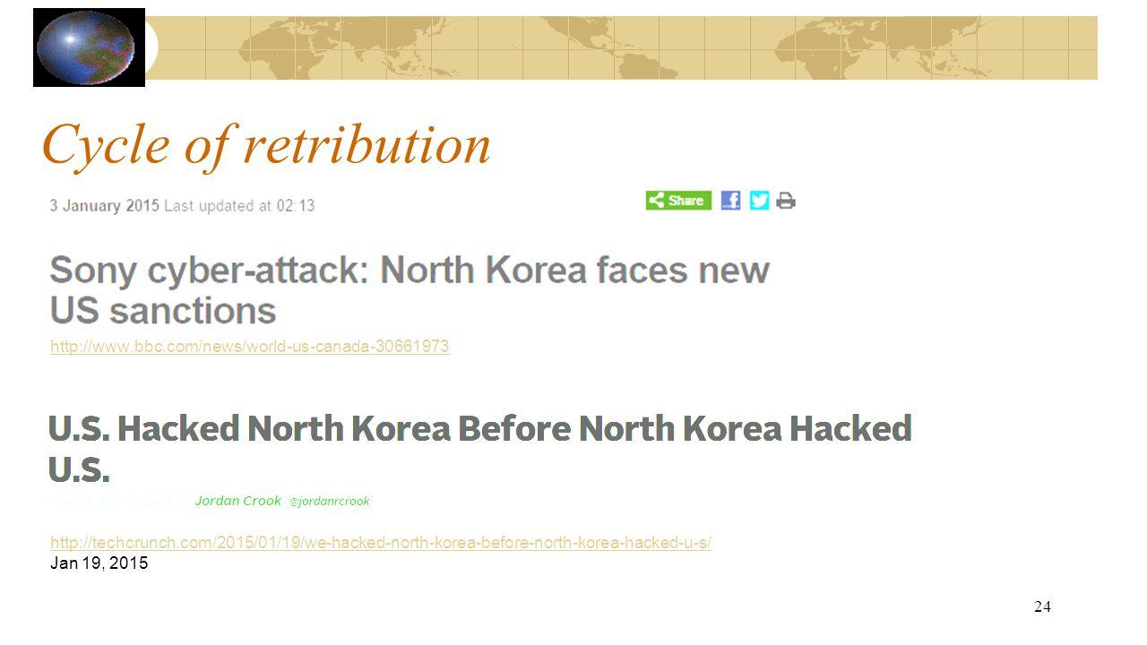 Cycle of retribution 24 http://techcrunch.com/2015/01/19/we-hacked-north-korea-before-north-korea-hacked-u-s/ Jan 19, 2015 http://www.bbc.com/news/wor