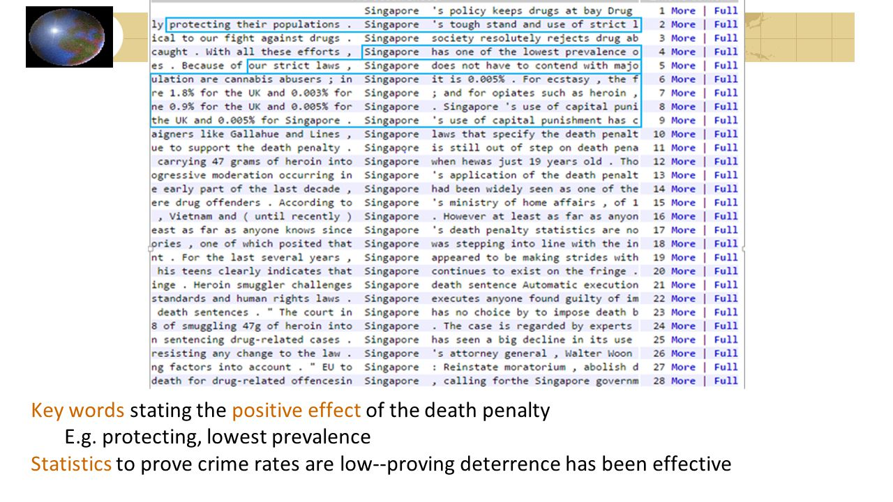 Key words stating the positive effect of the death penalty E.g. protecting, lowest prevalence Statistics to prove crime rates are low--proving deterre