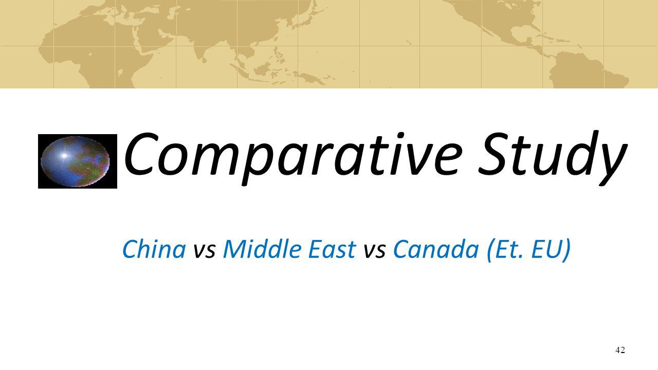 Comparative Study China vs Middle East vs Canada (Et. EU) 42