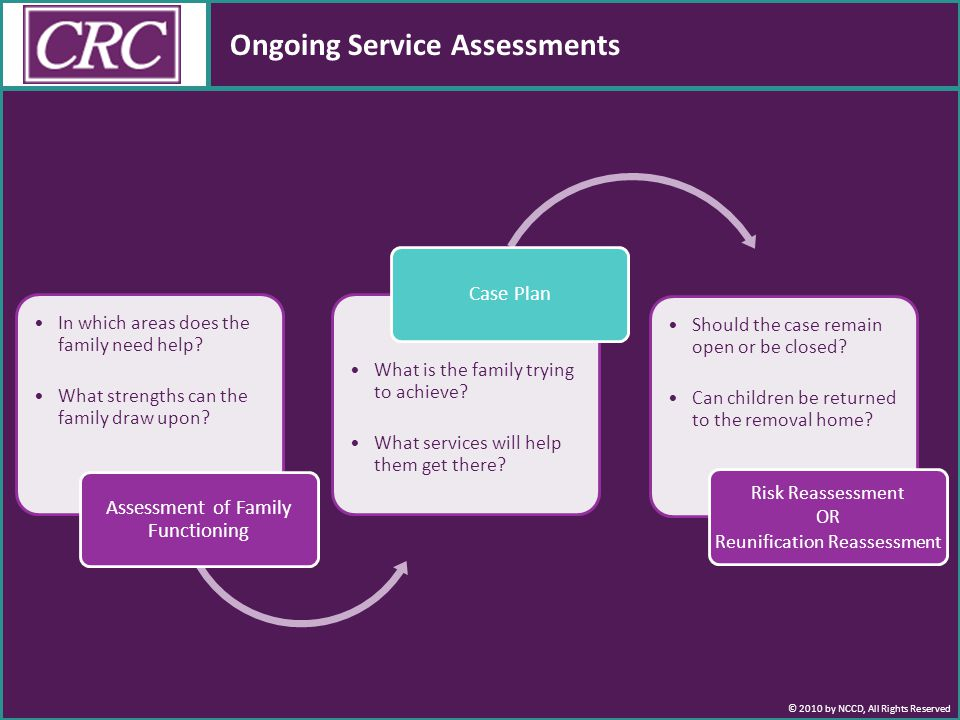 © 2010 by NCCD, All Rights Reserved Ongoing Service Assessments In which areas does the family need help.
