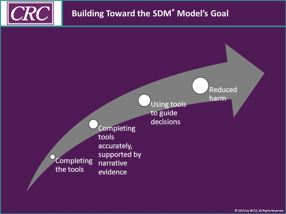 © 2010 by NCCD, All Rights Reserved Building Toward the SDM ® Model's Goal Completing the tools Completing tools accurately, supported by narrative evidence Using tools to guide decisions Reduced harm