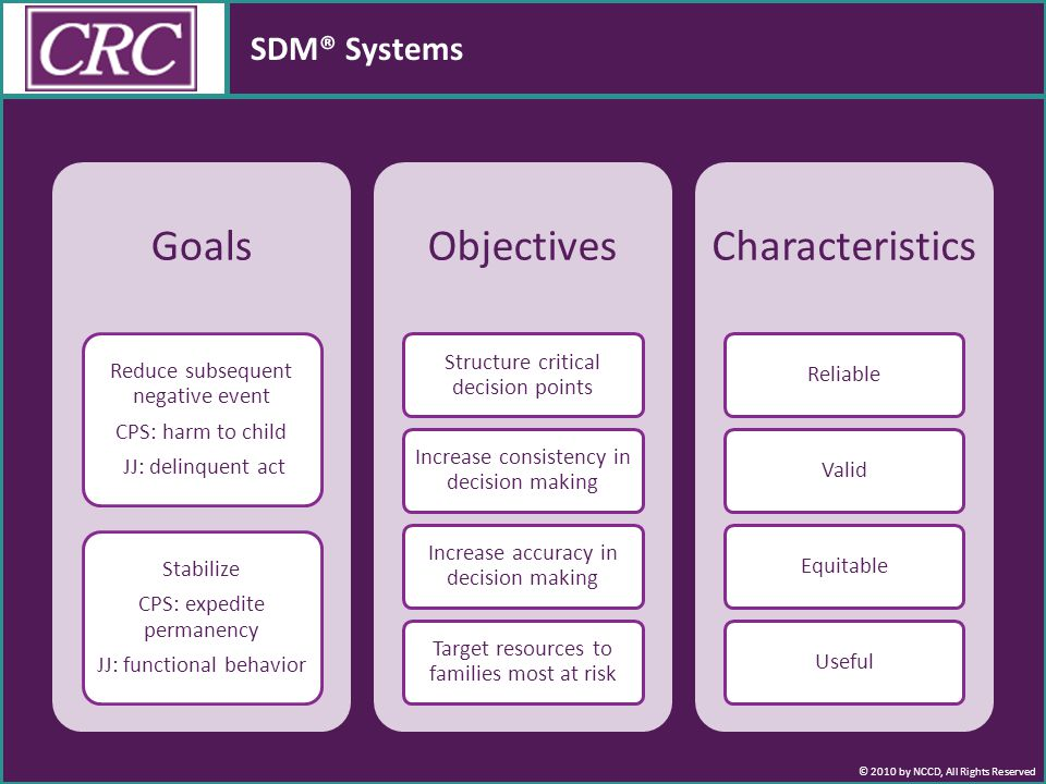 © 2010 by NCCD, All Rights Reserved SDM® Systems Goals Reduce subsequent negative event CPS: harm to child JJ: delinquent act Stabilize CPS: expedite permanency JJ: functional behavior Objectives Structure critical decision points Increase consistency in decision making Increase accuracy in decision making Target resources to families most at risk Characteristics ReliableValidEquitableUseful