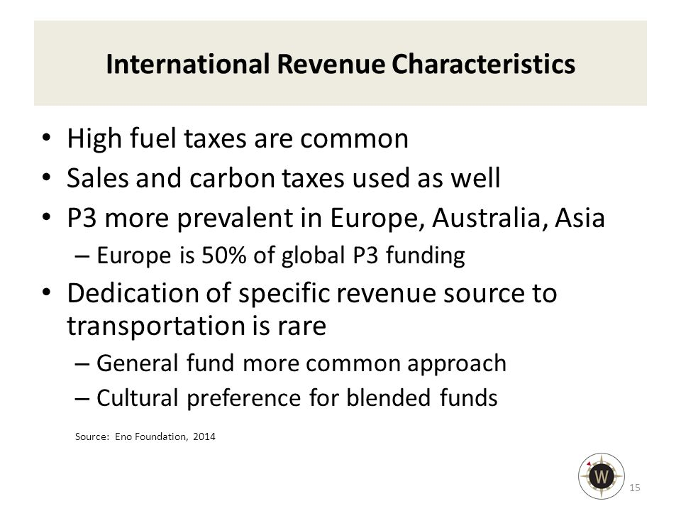 International Revenue Characteristics High fuel taxes are common Sales and carbon taxes used as well P3 more prevalent in Europe, Australia, Asia – Europe is 50% of global P3 funding Dedication of specific revenue source to transportation is rare – General fund more common approach – Cultural preference for blended funds Source: Eno Foundation, 2014 15