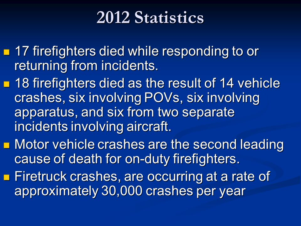 2012 Statistics 81 firefighters died while on-duty 80 male and 1 female.