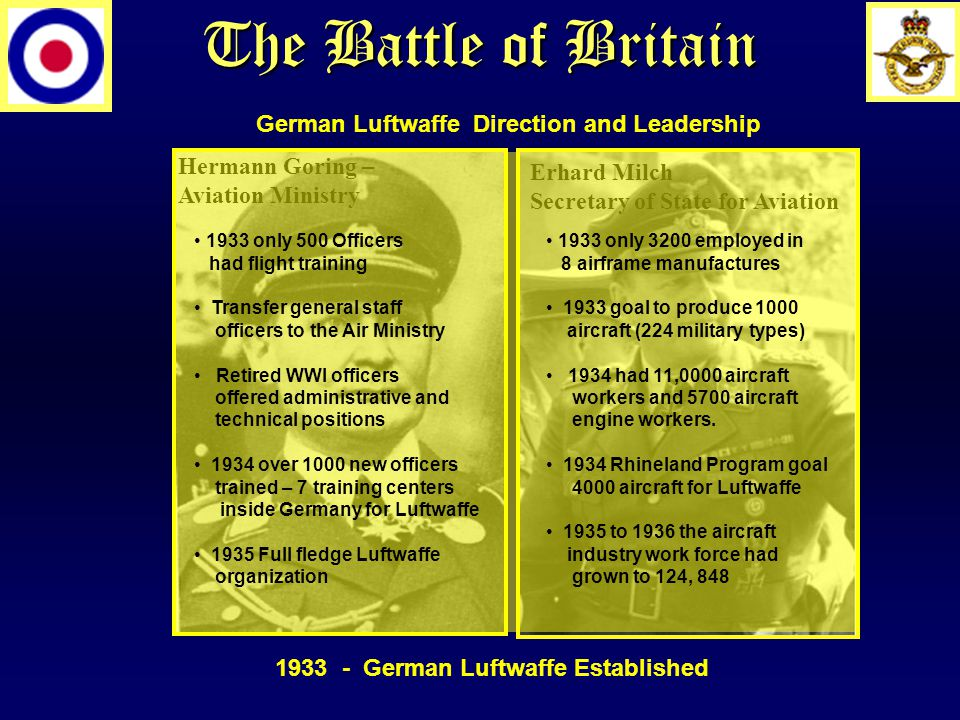 The Battle of Britain German Luftwaffe Direction and Leadership Hermann Goring – Aviation Ministry Erhard Milch Secretary of State for Aviation 1933 -
