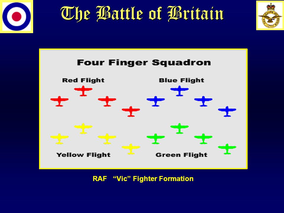 The Battle of Britain RAF Vic Fighter Formation