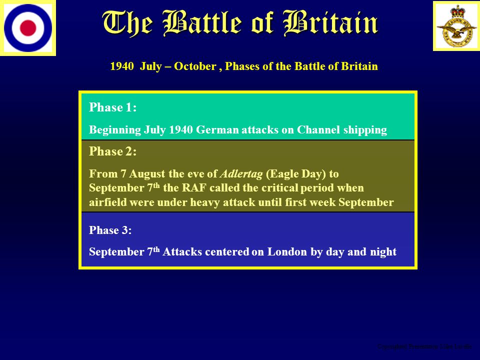 The Battle of Britain 1940 July – October, Phases of the Battle of Britain Phase 1: Beginning July 1940 German attacks on Channel shipping Phase 3: September 7 th Attacks centered on London by day and night Phase 2: From 7 August the eve of Adlertag (Eagle Day) to September 7 th the RAF called the critical period when airfield were under heavy attack until first week September Copyrighted Presentation Mike Lavelle