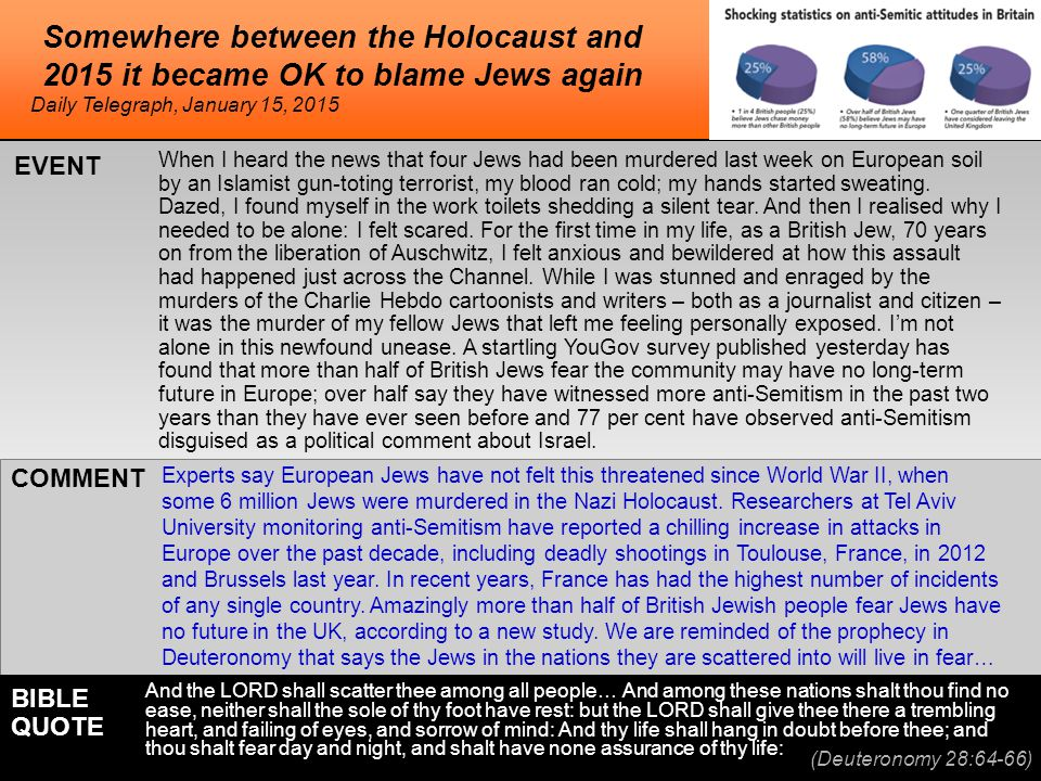 Somewhere between the Holocaust and 2015 it became OK to blame Jews again When I heard the news that four Jews had been murdered last week on European soil by an Islamist gun-toting terrorist, my blood ran cold; my hands started sweating.