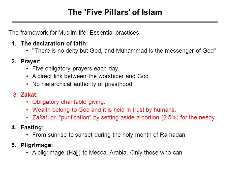 The framework for Muslim life.