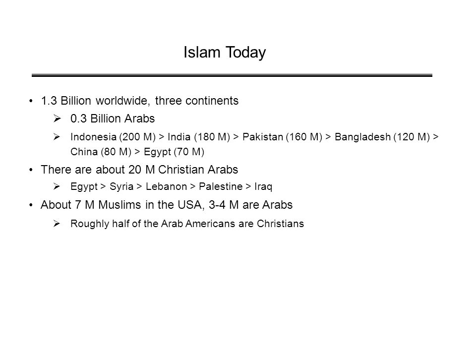 Islam Today 1.3 Billion worldwide, three continents  0.3 Billion Arabs  Indonesia (200 M) > India (180 M) > Pakistan (160 M) > Bangladesh (120 M) > China (80 M) > Egypt (70 M) There are about 20 M Christian Arabs  Egypt > Syria > Lebanon > Palestine > Iraq About 7 M Muslims in the USA, 3-4 M are Arabs  Roughly half of the Arab Americans are Christians