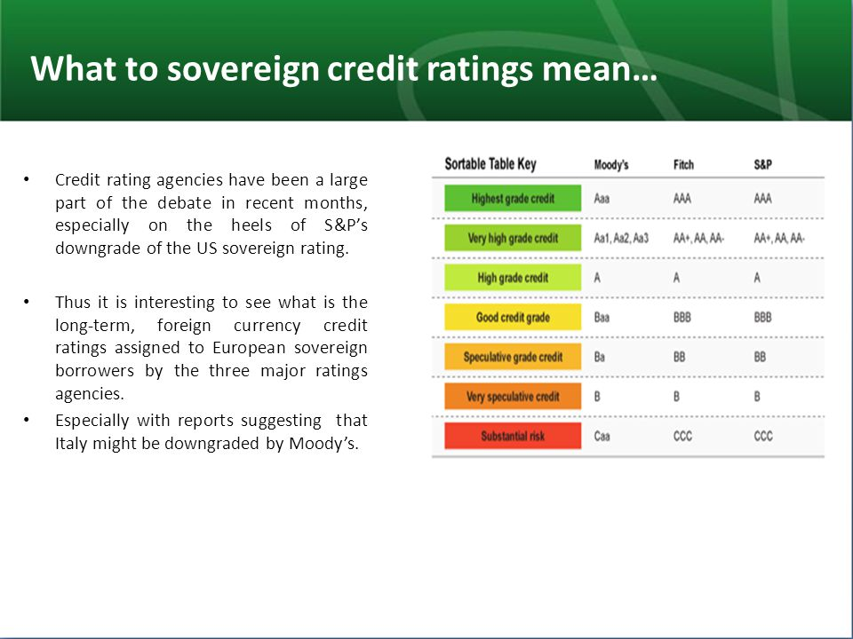 What to sovereign credit ratings mean… Credit rating agencies have been a large part of the debate in recent months, especially on the heels of S&P's downgrade of the US sovereign rating.