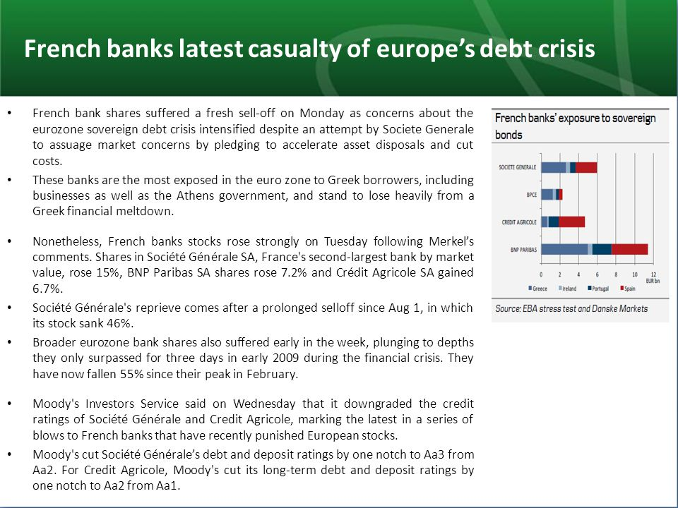 French banks latest casualty of europe's debt crisis French bank shares suffered a fresh sell-off on Monday as concerns about the eurozone sovereign debt crisis intensified despite an attempt by Societe Generale to assuage market concerns by pledging to accelerate asset disposals and cut costs.