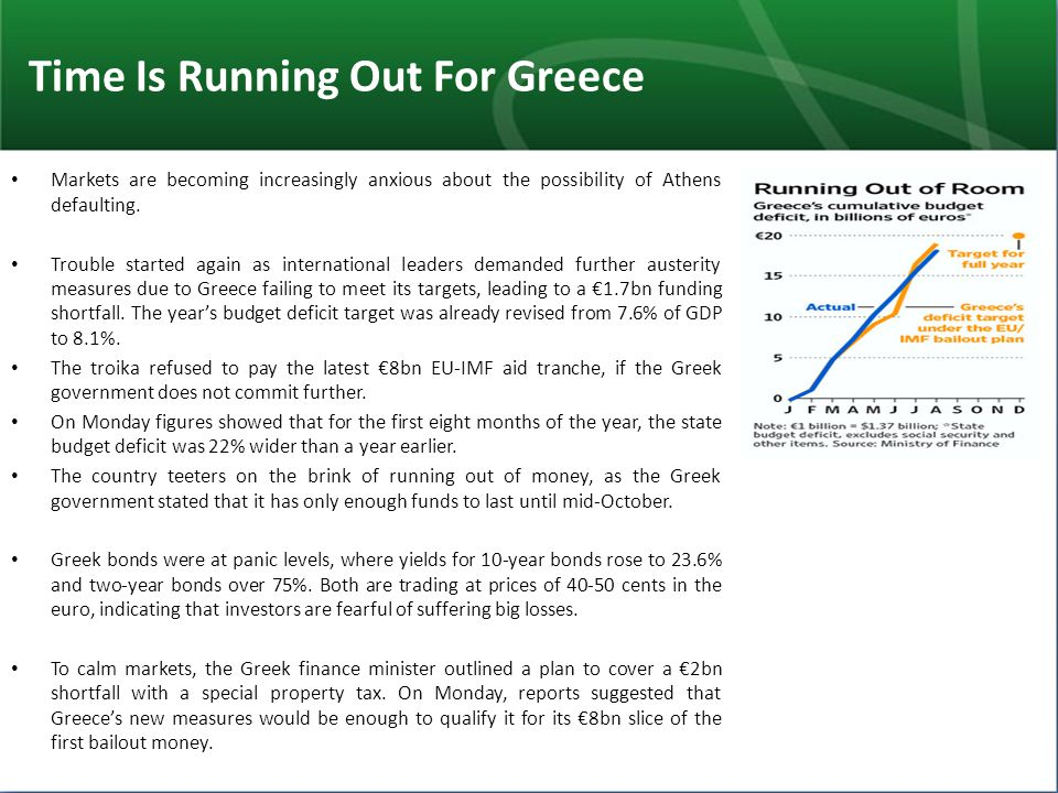 Markets are becoming increasingly anxious about the possibility of Athens defaulting.