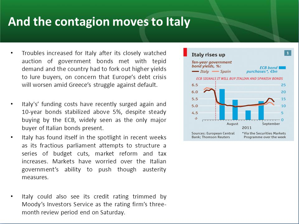 And the contagion moves to Italy Troubles increased for Italy after its closely watched auction of government bonds met with tepid demand and the coun