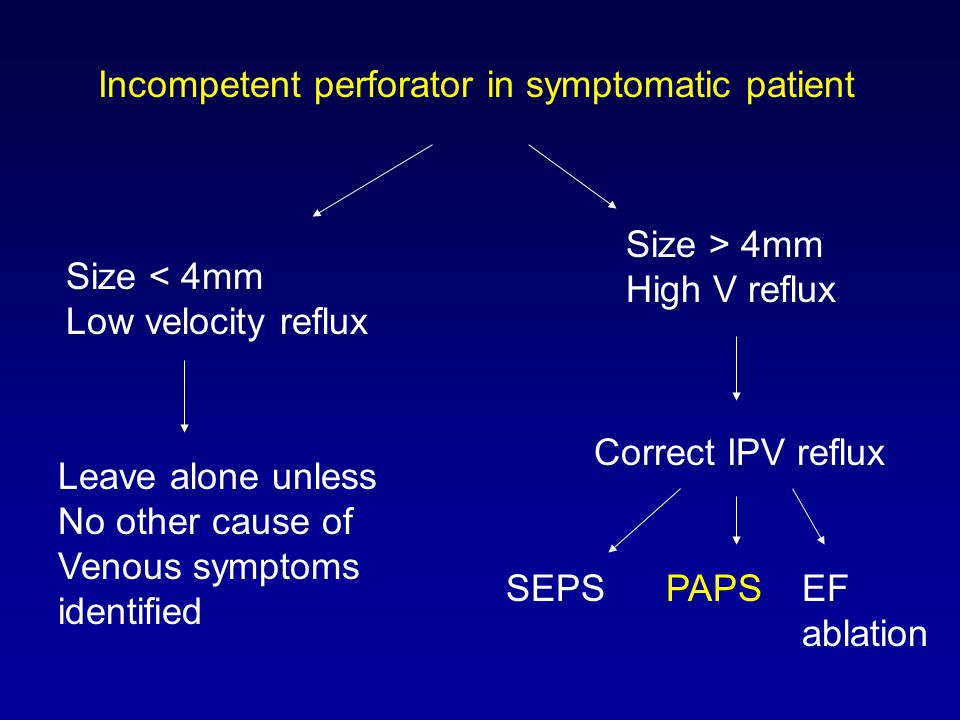 Incompetent perforator in symptomatic patient Size < 4mm Low velocity reflux Size > 4mm High V reflux Leave alone unless No other cause of Venous symp