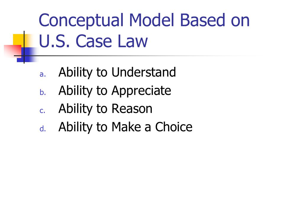 Conceptual Model Based on U.S. Case Law a. Ability to Understand b.