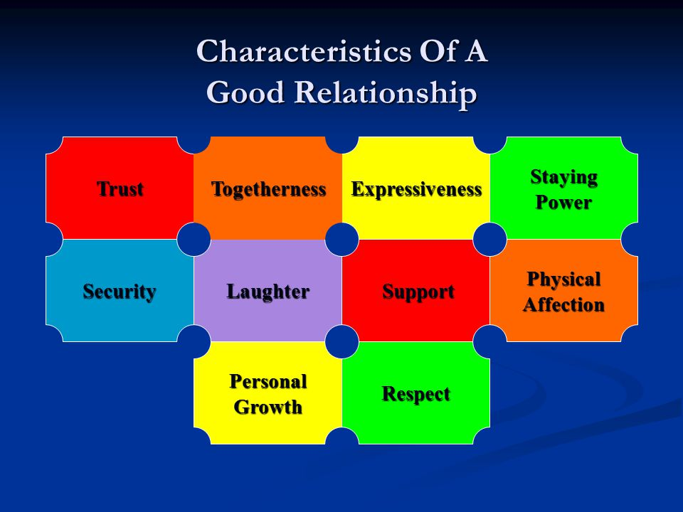Characteristics Of A Good Relationship TrustExpressivenessStayingPower SecurityLaughter Support PhysicalAffection Togetherness PersonalGrowthRespect