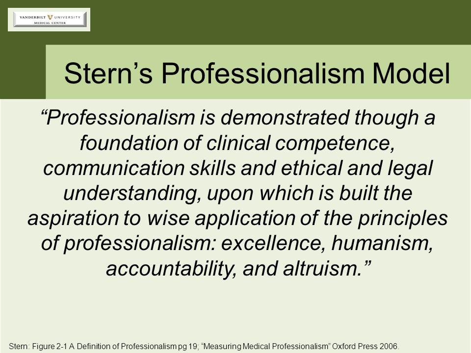 Professionalism Dewey & Swiggart.