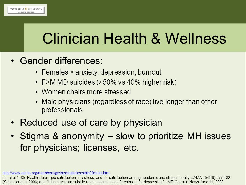 Clinician Health & Wellness Gender differences: Females > anxiety, depression, burnout F>M MD suicides (>50% vs 40% higher risk) Women chairs more str