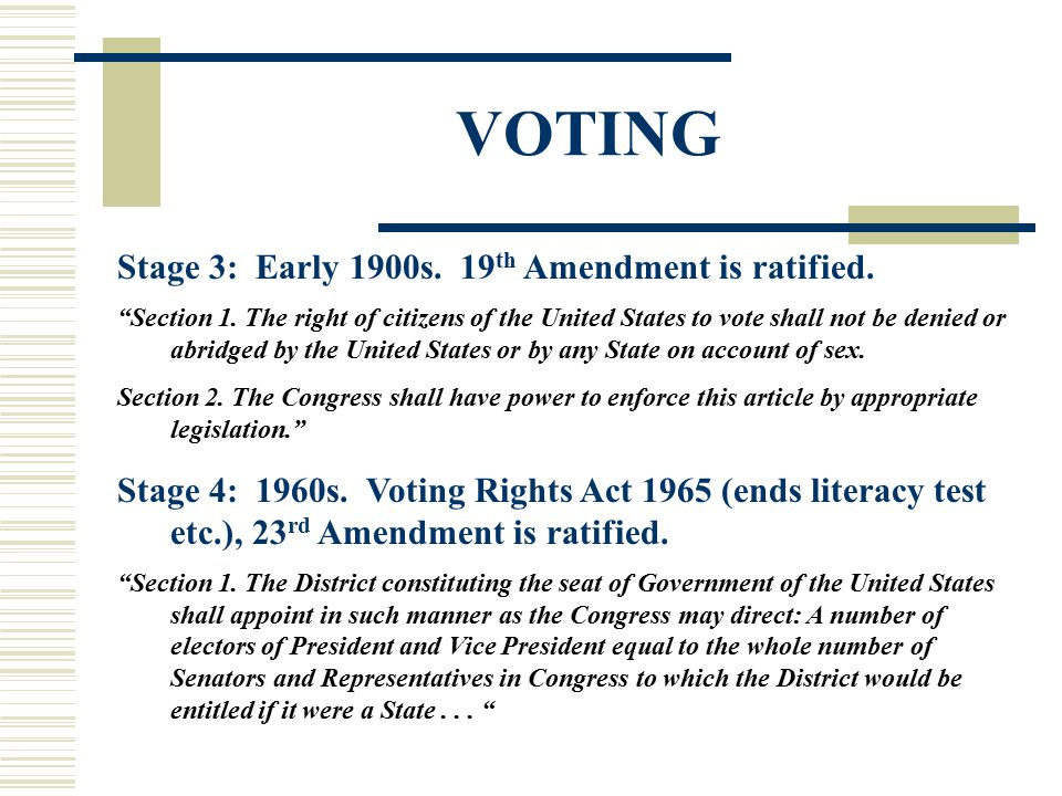 """VOTING Stage 3: Early 1900s. 19 th Amendment is ratified. """"Section 1. The right of citizens of the United States to vote shall not be denied or abridg"""