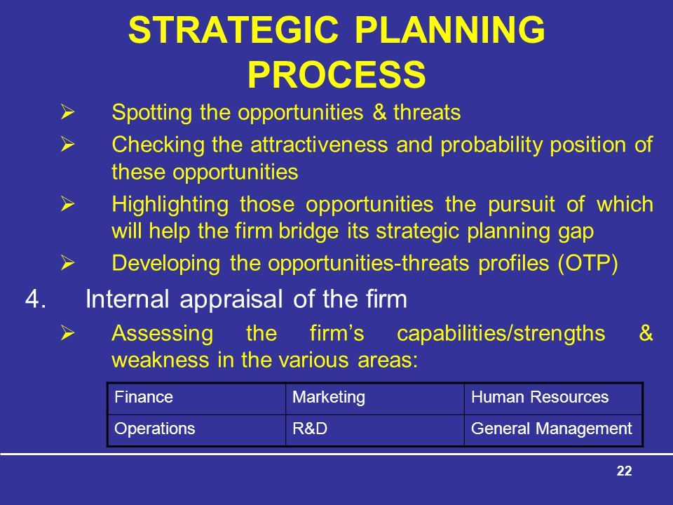 22 STRATEGIC PLANNING PROCESS  Spotting the opportunities & threats  Checking the attractiveness and probability position of these opportunities  Highlighting those opportunities the pursuit of which will help the firm bridge its strategic planning gap  Developing the opportunities-threats profiles (OTP) 4.Internal appraisal of the firm  Assessing the firm's capabilities/strengths & weakness in the various areas: FinanceMarketingHuman Resources OperationsR&DGeneral Management