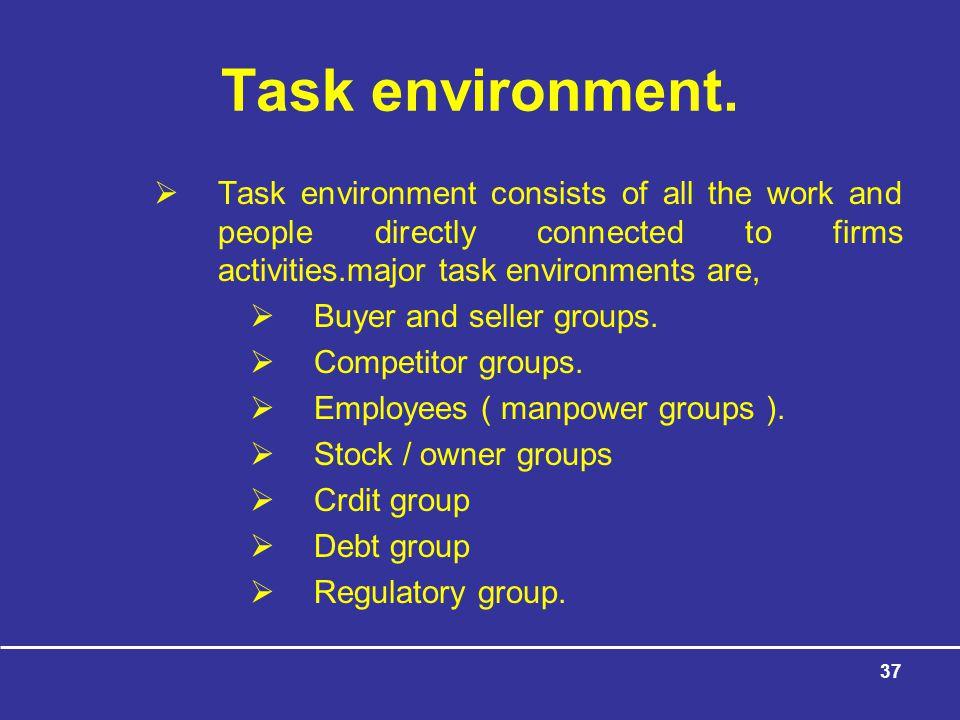 37 Task environment.