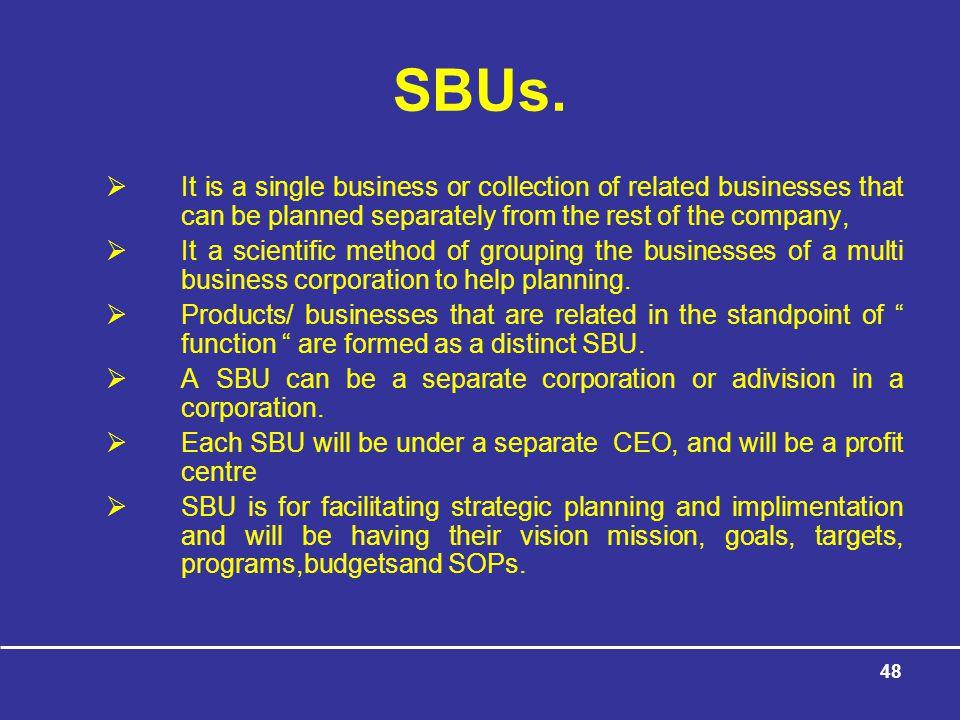 48 SBUs.