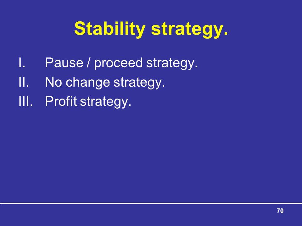 70 Stability strategy. I.Pause / proceed strategy. II.No change strategy. III.Profit strategy.