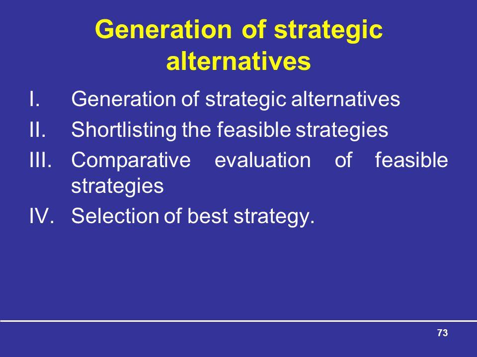73 Generation of strategic alternatives I.Generation of strategic alternatives II.Shortlisting the feasible strategies III.Comparative evaluation of feasible strategies IV.Selection of best strategy.