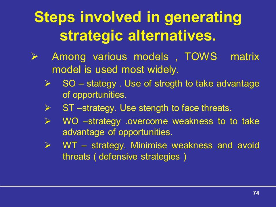 74 Steps involved in generating strategic alternatives.
