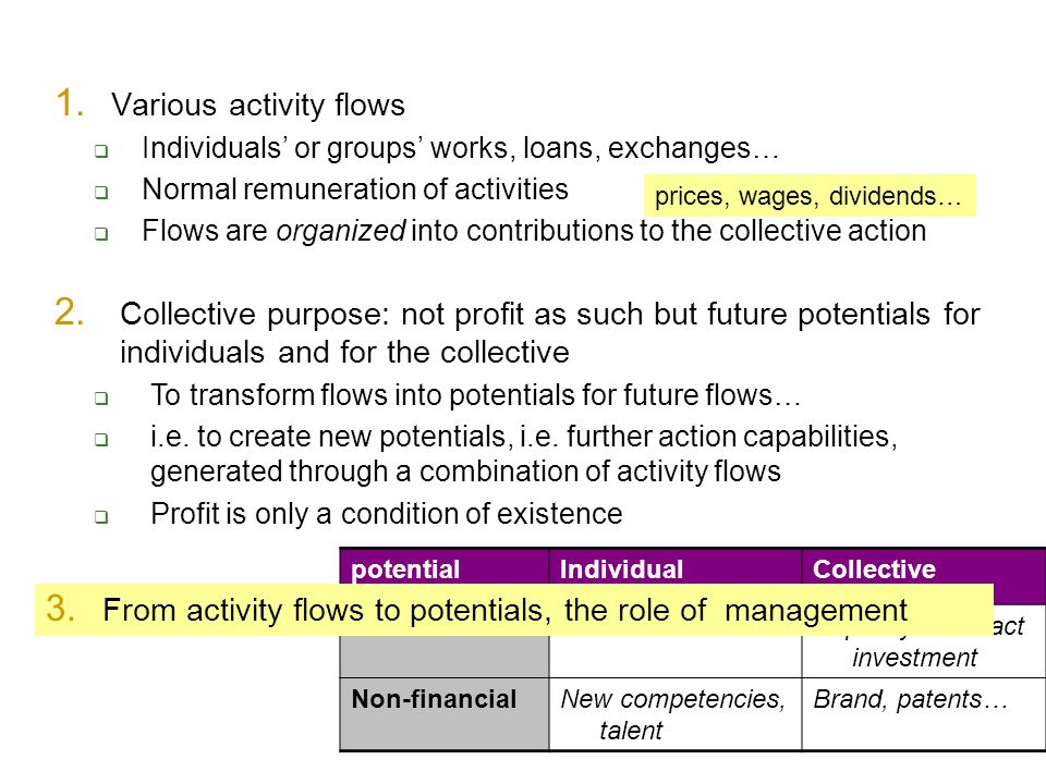 1. Various activity flows  Individuals' or groups' works, loans, exchanges…  Normal remuneration of activities  Flows are organized into contributi