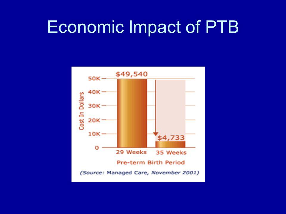 Economic Impact of PTB