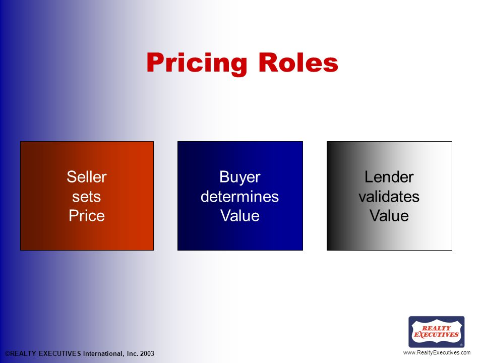 www.RealtyExecutives.com Seller sets Price Buyer determines Value Pricing Roles Lender validates Value ©REALTY EXECUTIVES International, Inc.