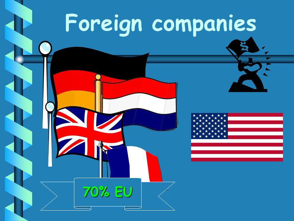 Foreign companies 70% EU